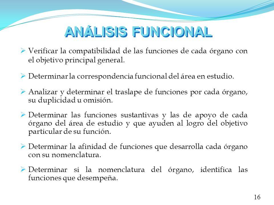 AN Á LISIS FUNCIONAL 16 Verificar la compatibilidad de las funciones de cada órgano con el objetivo principal general. Determinar la correspondencia f