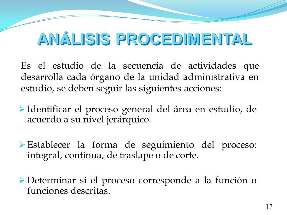 AN Á LISIS PROCEDIMENTAL Es el estudio de la secuencia de actividades que desarrolla cada órgano de la unidad administrativa en estudio, se deben segu