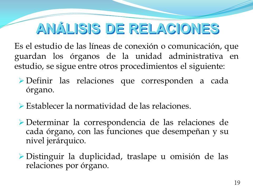 AN Á LISIS DE RELACIONES Es el estudio de las líneas de conexión o comunicación, que guardan los órganos de la unidad administrativa en estudio, se si