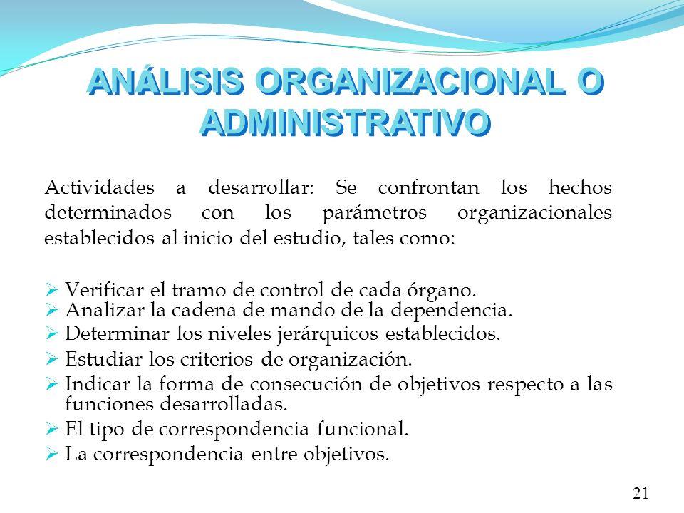 AN Á LISIS ORGANIZACIONAL O ADMINISTRATIVO Actividades a desarrollar: Se confrontan los hechos determinados con los parámetros organizacionales establ