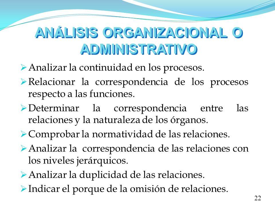 AN Á LISIS ORGANIZACIONAL O ADMINISTRATIVO 22 Analizar la continuidad en los procesos. Relacionar la correspondencia de los procesos respecto a las fu