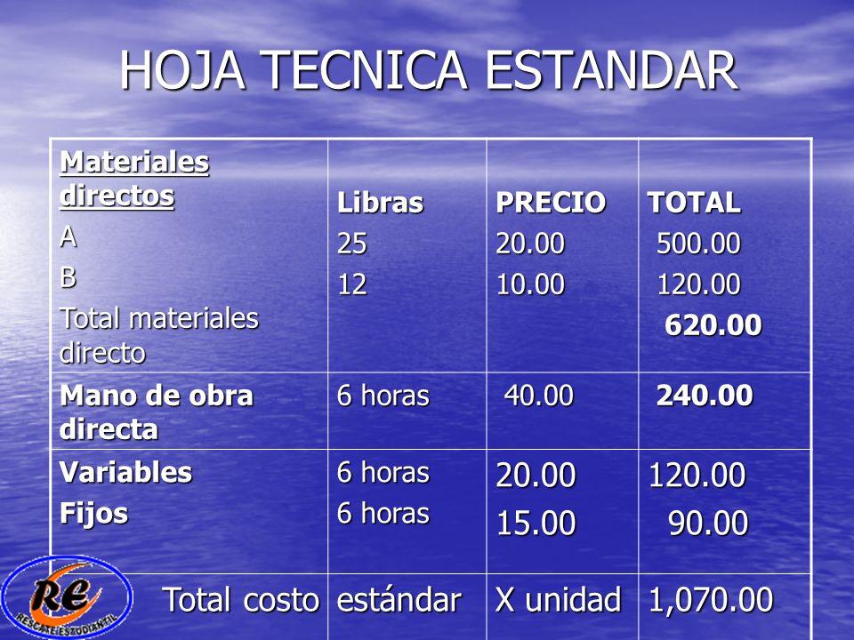 HOJA TECNICA ESTANDAR Materiales directos AB Total materiales directo Libras2512PRECIO20.0010.00TOTAL 500.00 500.00 120.00 120.00 620.00 620.00 Mano d