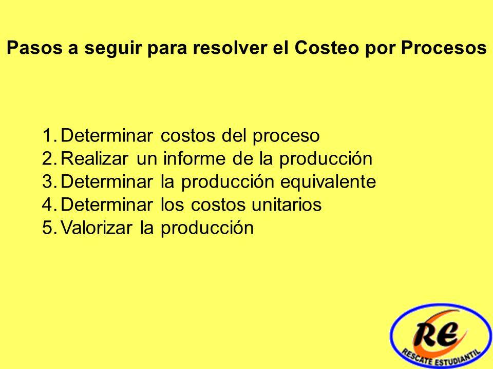 Pasos a seguir para resolver el Costeo por Procesos 1.Determinar costos del proceso 2.Realizar un informe de la producción 3.Determinar la producción