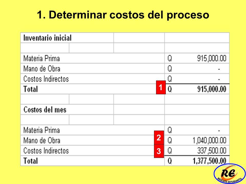 1. Determinar costos del proceso 1 3 2