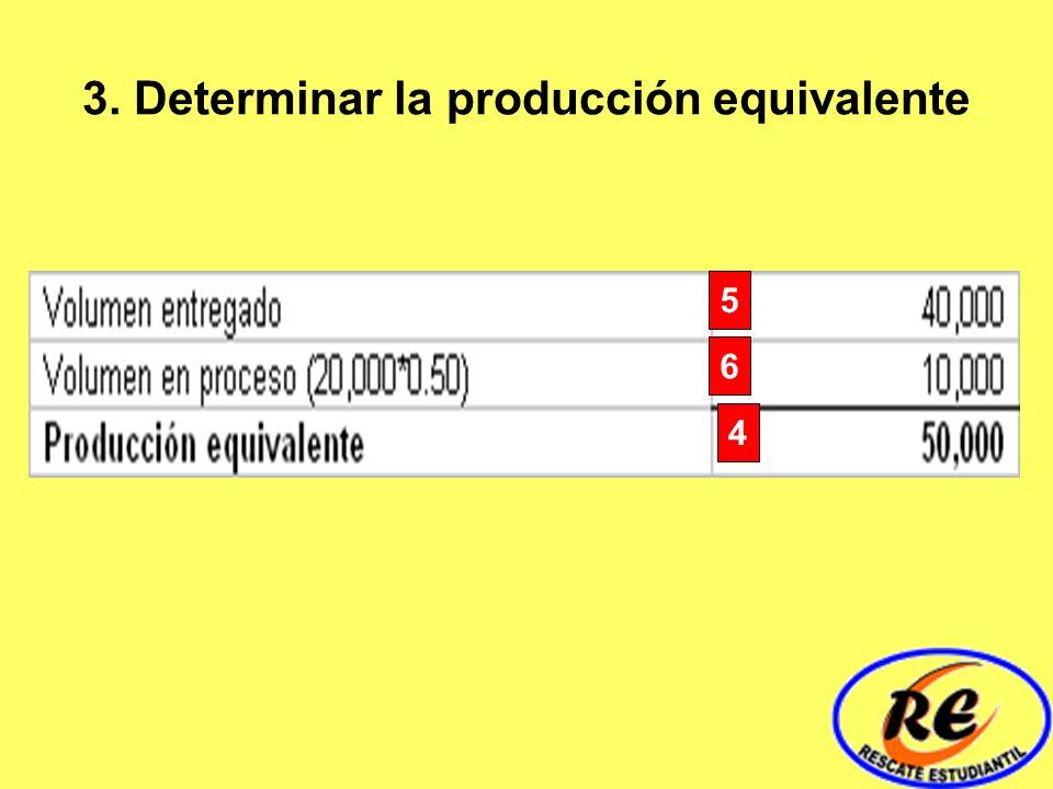3. Determinar la producción equivalente 4 5 6
