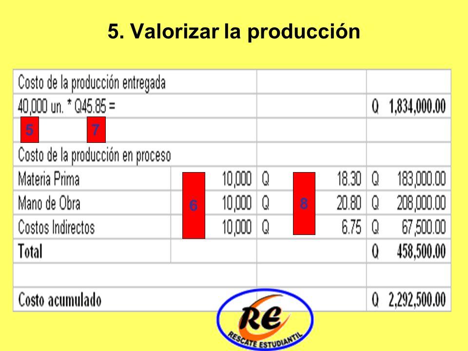 5. Valorizar la producción 57 8 6