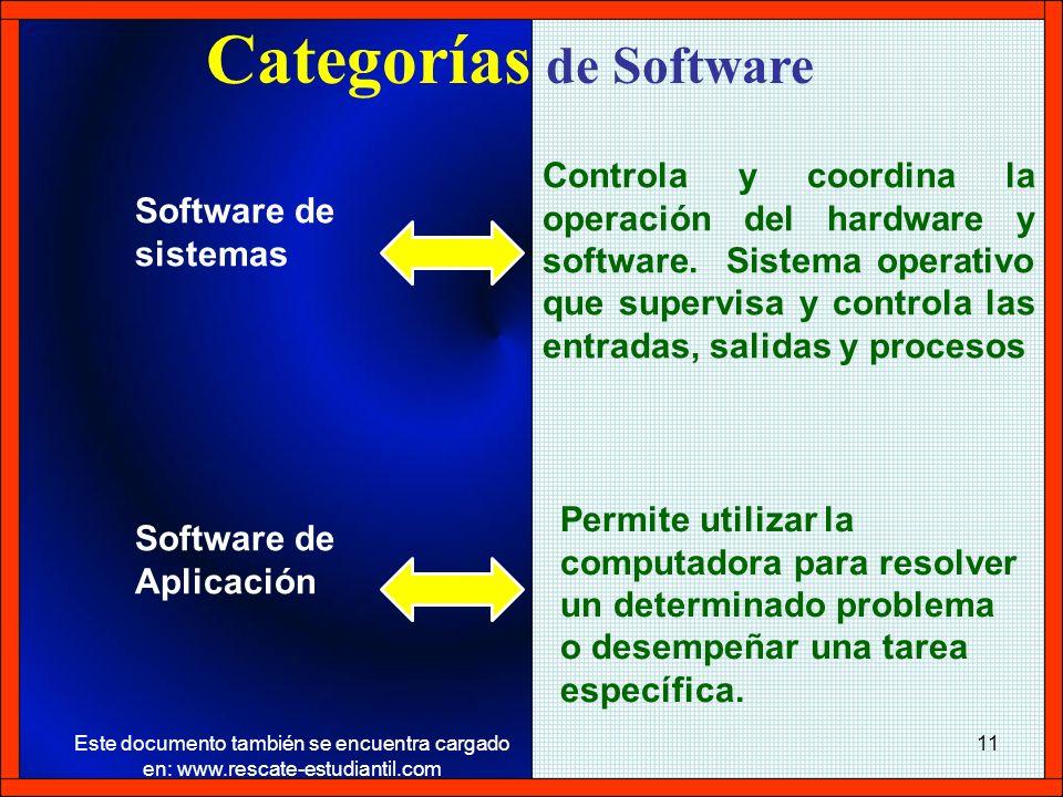 Categorías de Software Software de sistemas Controla y coordina la operación del hardware y software. Sistema operativo que supervisa y controla las e