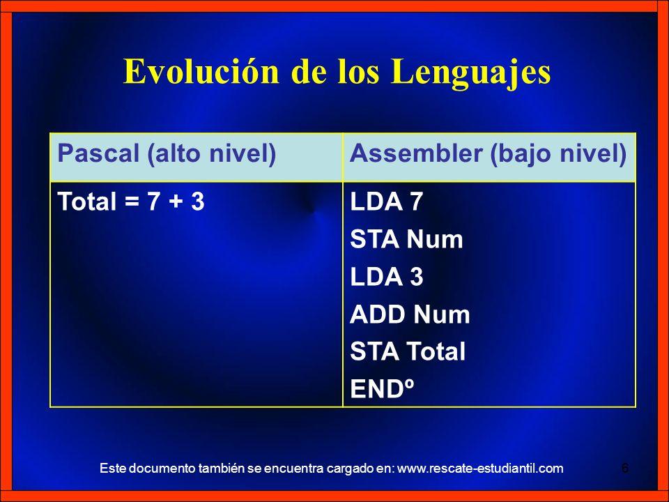 Evolución de los Lenguajes Pascal (alto nivel)Assembler (bajo nivel) Total = 7 + 3LDA 7 STA Num LDA 3 ADD Num STA Total ENDº 6Este documento también s