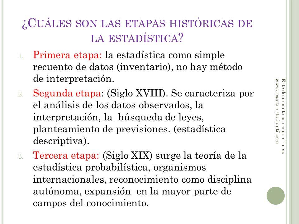 ¿C UÁLES SON LAS ETAPAS HISTÓRICAS DE LA ESTADÍSTICA ? 1. Primera etapa: la estadística como simple recuento de datos (inventario), no hay método de i
