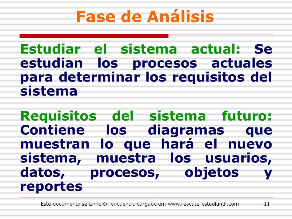 Fase de Análisis Estudiar el sistema actual: Se estudian los procesos actuales para determinar los requisitos del sistema Requisitos del sistema futur