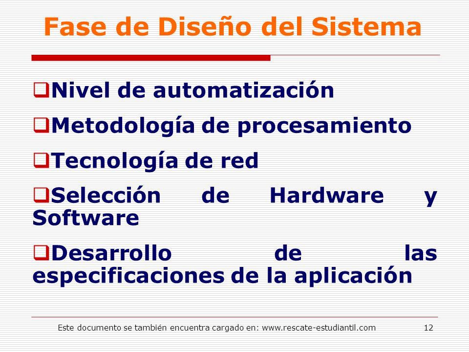 Fase de Diseño del Sistema Nivel de automatización Metodología de procesamiento Tecnología de red Selección de Hardware y Software Desarrollo de las e
