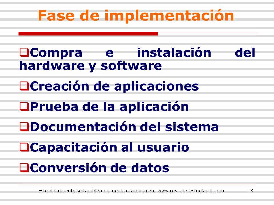 Fase de implementación Compra e instalación del hardware y software Creación de aplicaciones Prueba de la aplicación Documentación del sistema Capacit