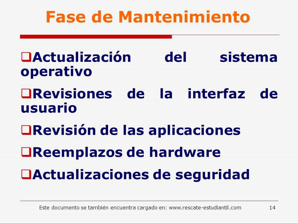 Fase de Mantenimiento Actualización del sistema operativo Revisiones de la interfaz de usuario Revisión de las aplicaciones Reemplazos de hardware Act