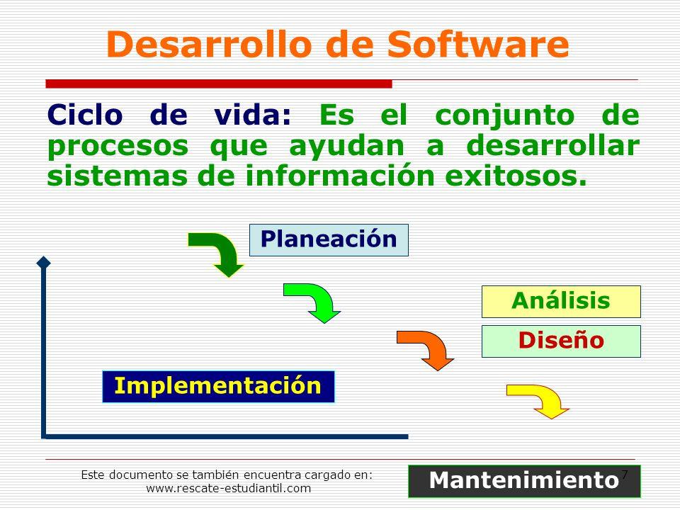 Desarrollo de Software Planeación Análisis Diseño Implementación Mantenimiento Ciclo de vida: Es el conjunto de procesos que ayudan a desarrollar sist