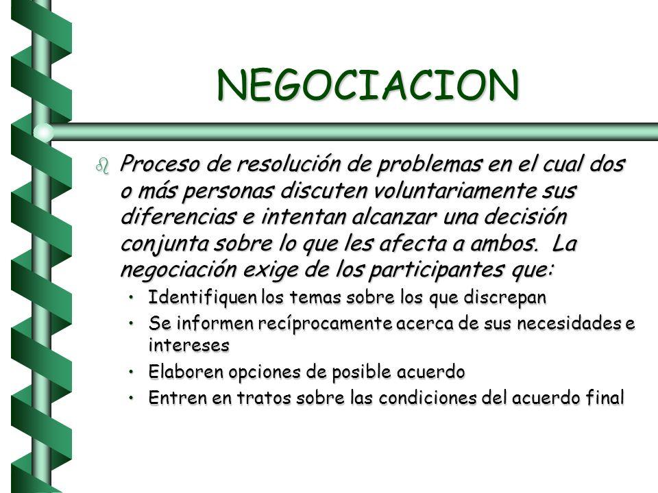 NEGOCIACION POSICIONES E INTERESES NEGOCIACION POSICIONES E INTERESES COORDINACION AREA DE ADMINISTRACION DE EMPRESAS Apuntes de Administración III, r