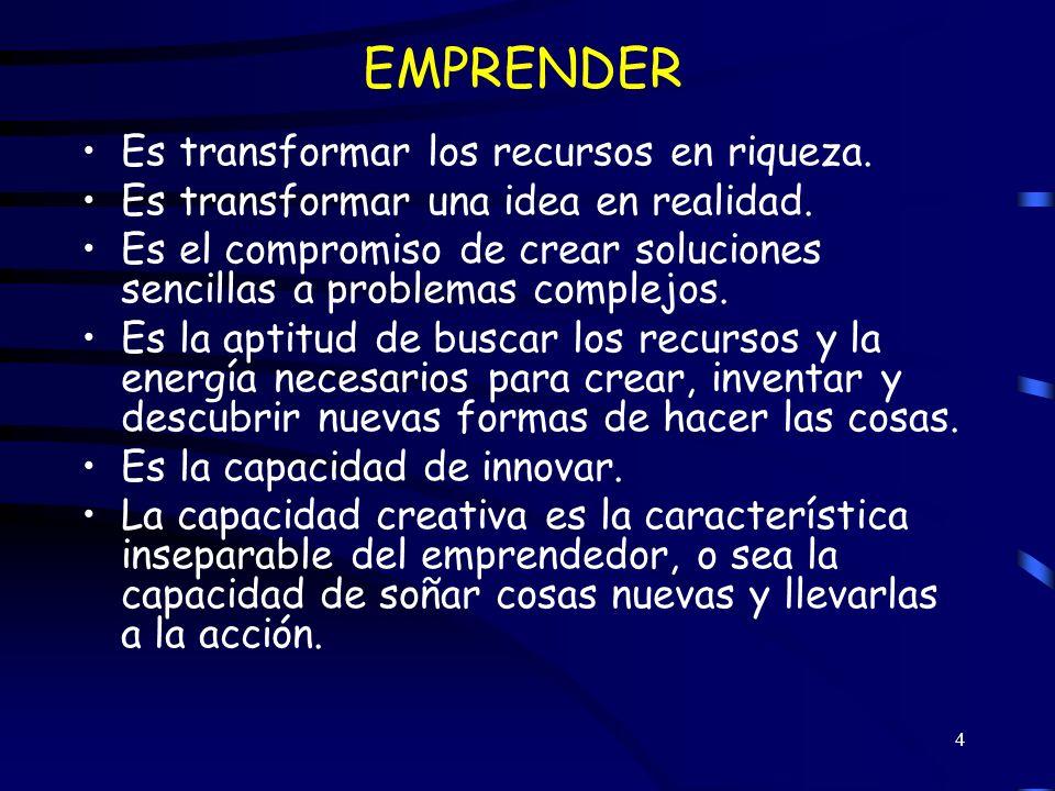 5 EMPRENDEDOR Persona que crea una nueva actividad de negocios en la economía.