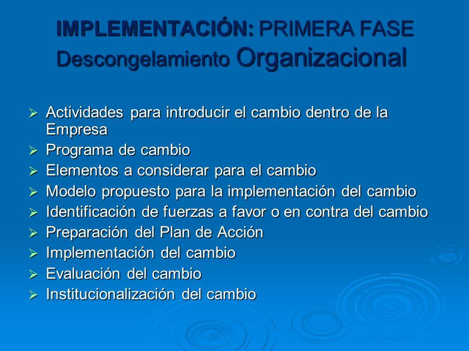 MODELO DE DESARROLLO ORGANIZACIONAL 1 ra. FASE DESCONGELAMIENTO ORGANIZACIONAL PROGRAMA DE CAMBIO ELECCION DE UN AGENTE DE CAMBIO INTERNO Y EXTERNO