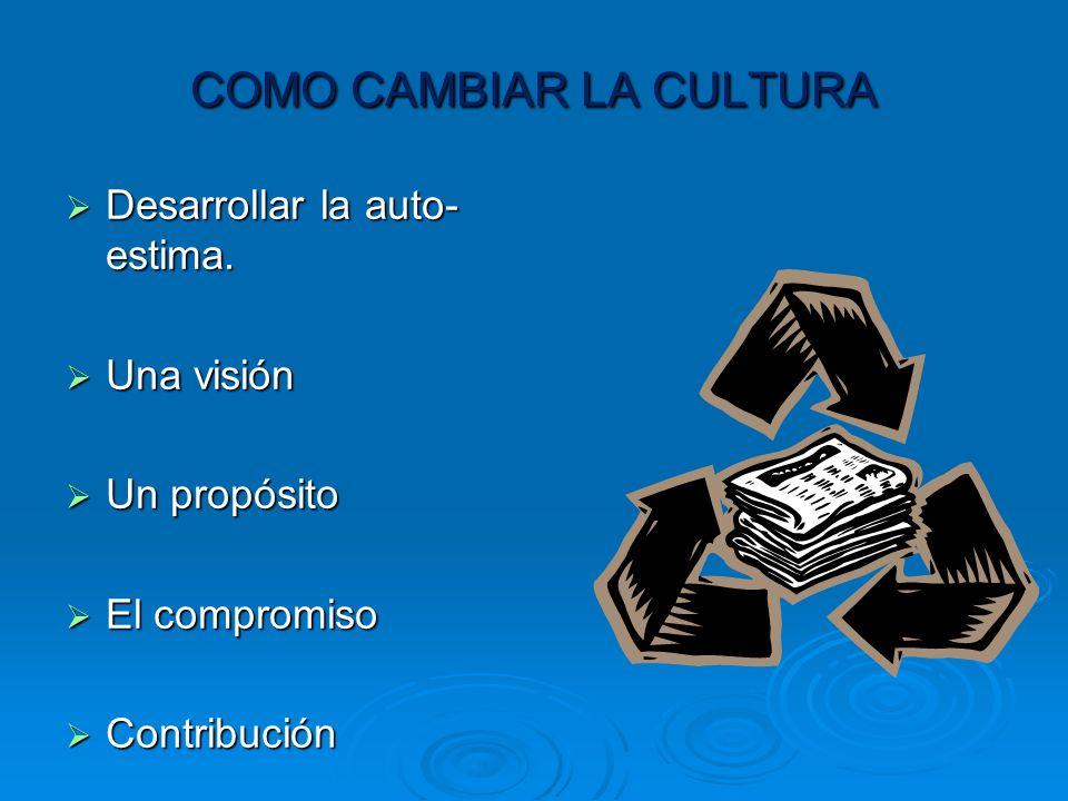 Tercera Fase: Recongelamiento Organizacional Actividades para consolidar los nuevos valores, principios, conocimientos, habilidades y destrezas adquir