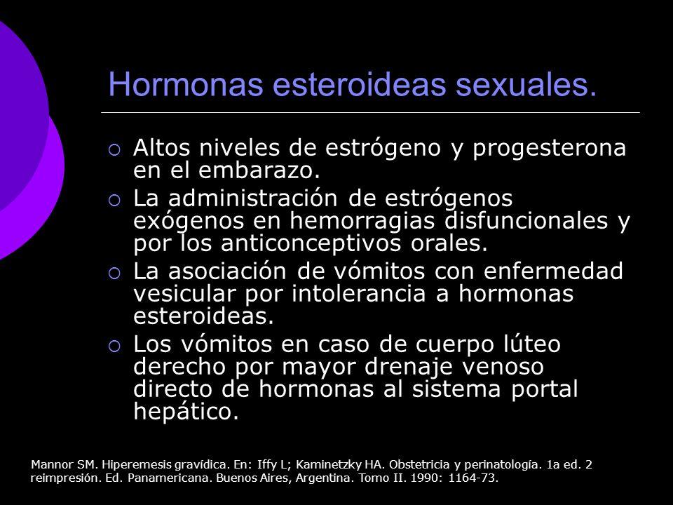 Hormonas esteroideas sexuales. Altos niveles de estrógeno y progesterona en el embarazo. La administración de estrógenos exógenos en hemorragias disfu