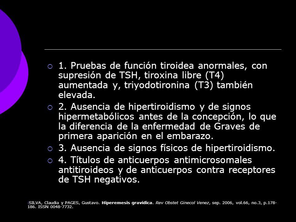1. Pruebas de función tiroidea anormales, con supresión de TSH, tiroxina libre (T4) aumentada y, triyodotironina (T3) también elevada. 2. Ausencia de