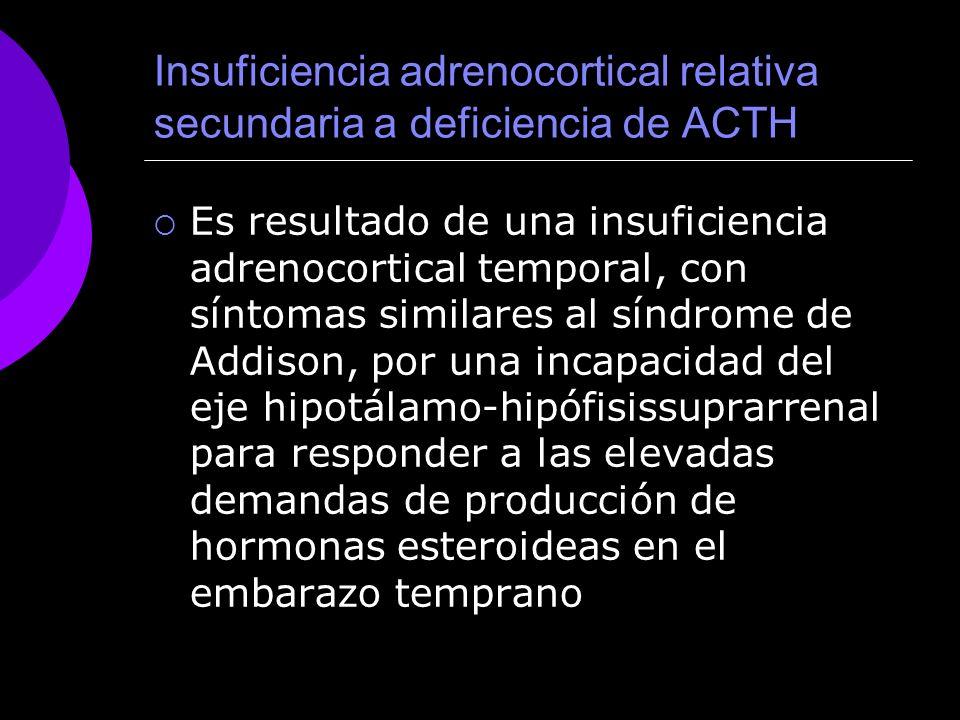 Insuficiencia adrenocortical relativa secundaria a deficiencia de ACTH Es resultado de una insuficiencia adrenocortical temporal, con síntomas similar