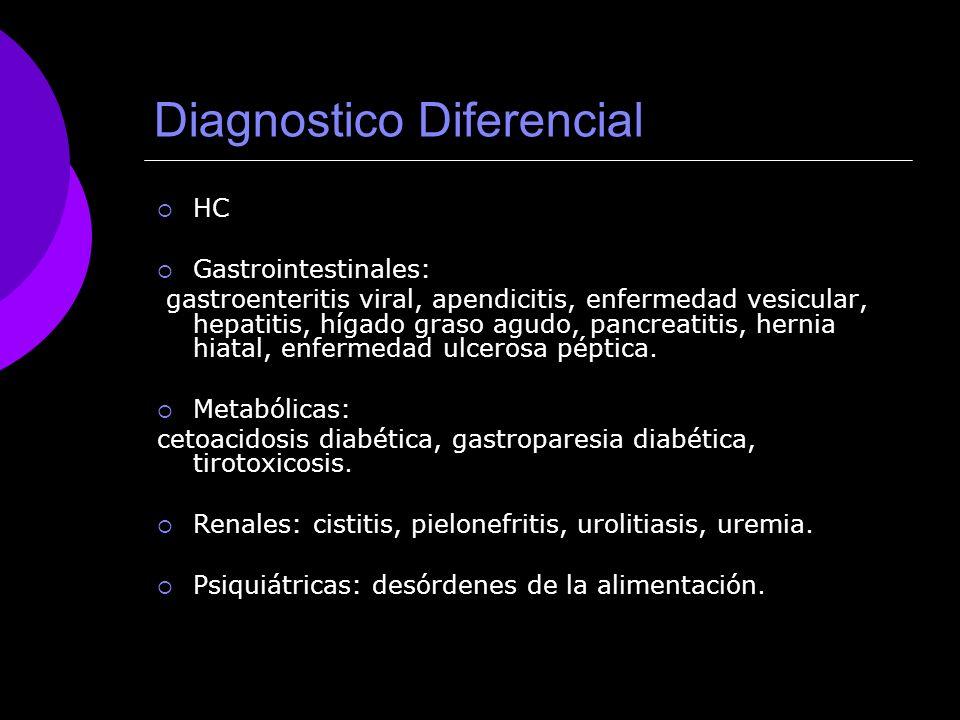 Diagnostico Diferencial HC Gastrointestinales: gastroenteritis viral, apendicitis, enfermedad vesicular, hepatitis, hígado graso agudo, pancreatitis,