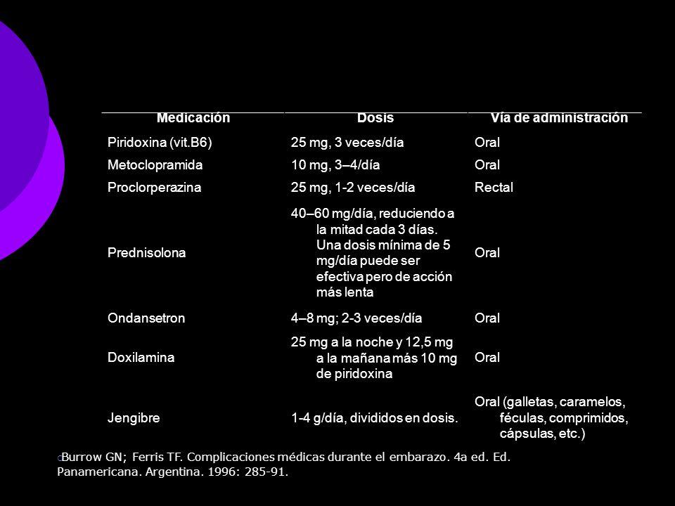 MedicaciónDosisVía de administración Piridoxina (vit.B6)25 mg, 3 veces/díaOral Metoclopramida10 mg, 3–4/díaOral Proclorperazina25 mg, 1-2 veces/díaRec