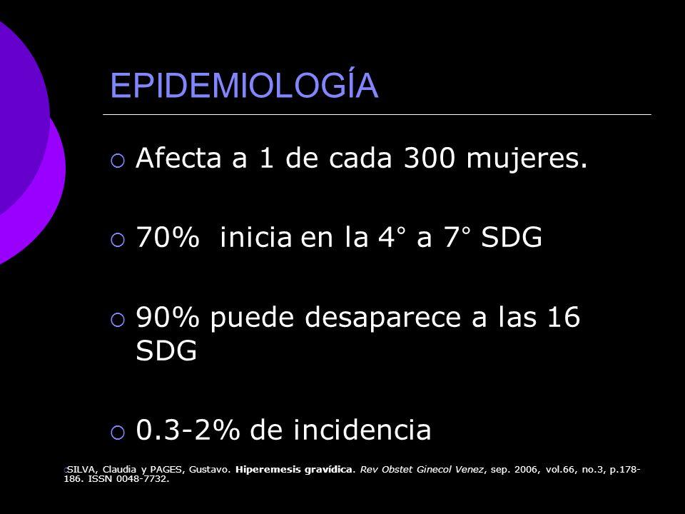 EPIDEMIOLOGÍA Afecta a 1 de cada 300 mujeres. 70% inicia en la 4° a 7° SDG 90% puede desaparece a las 16 SDG 0.3-2% de incidencia SILVA, Claudia y PAG