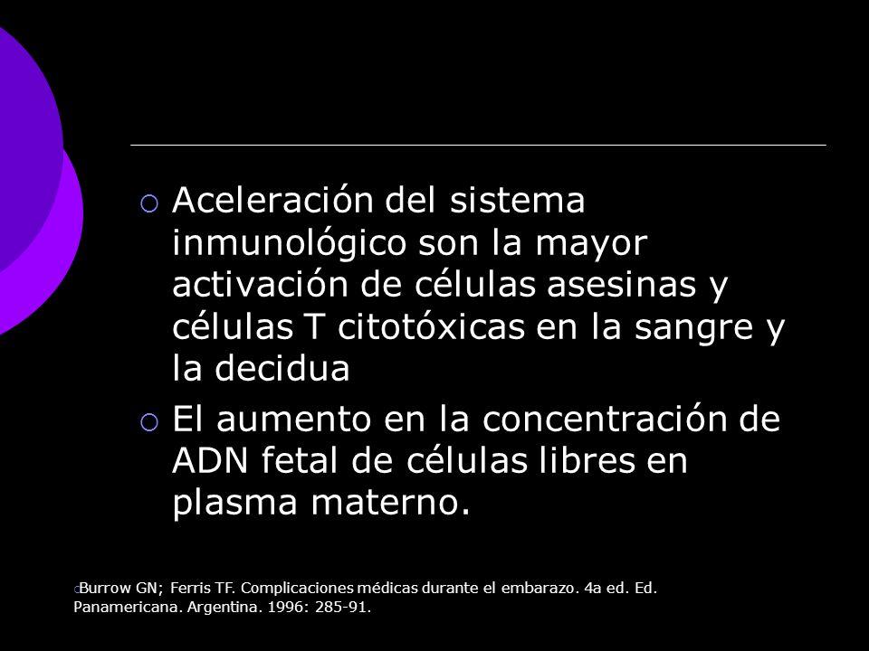 Aceleración del sistema inmunológico son la mayor activación de células asesinas y células T citotóxicas en la sangre y la decidua El aumento en la co