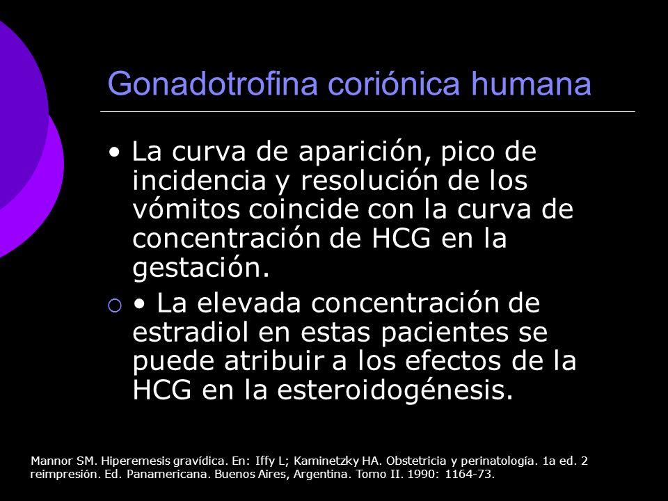 Gonadotrofina coriónica humana La curva de aparición, pico de incidencia y resolución de los vómitos coincide con la curva de concentración de HCG en