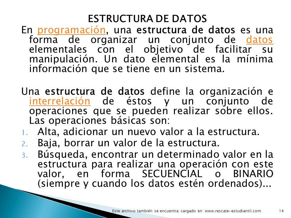 ESTRUCTURA DE DATOS En programación, una estructura de datos es una forma de organizar un conjunto de datos elementales con el objetivo de facilitar s