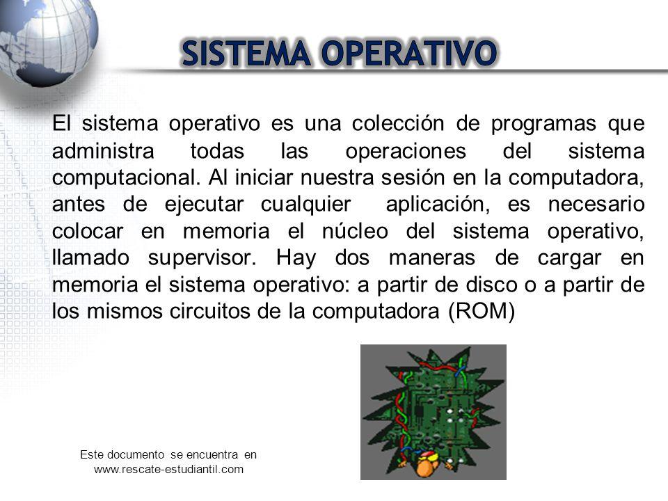 El sistema operativo es una colección de programas que administra todas las operaciones del sistema computacional. Al iniciar nuestra sesión en la com