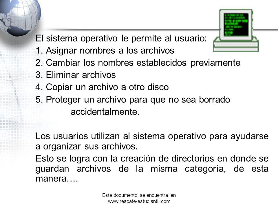 El sistema operativo le permite al usuario: 1.Asignar nombres a los archivos 2.Cambiar los nombres establecidos previamente 3.Eliminar archivos 4.Copi