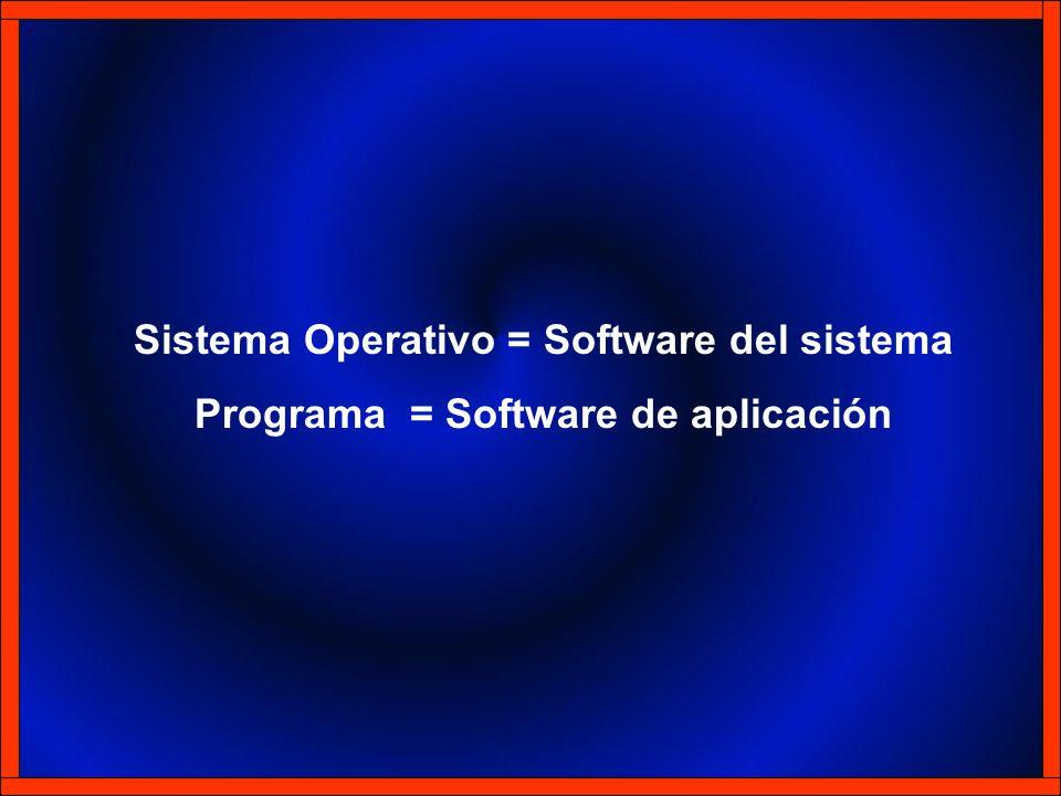 Sistema Operativo = Software del sistema Programa = Software de aplicación