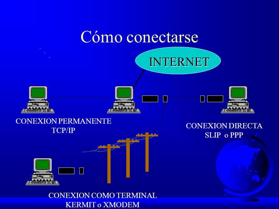 Cómo conectarse INTERNET CONEXION PERMANENTE TCP/IP CONEXION COMO TERMINAL KERMIT o XMODEM CONEXION DIRECTA SLIP o PPP