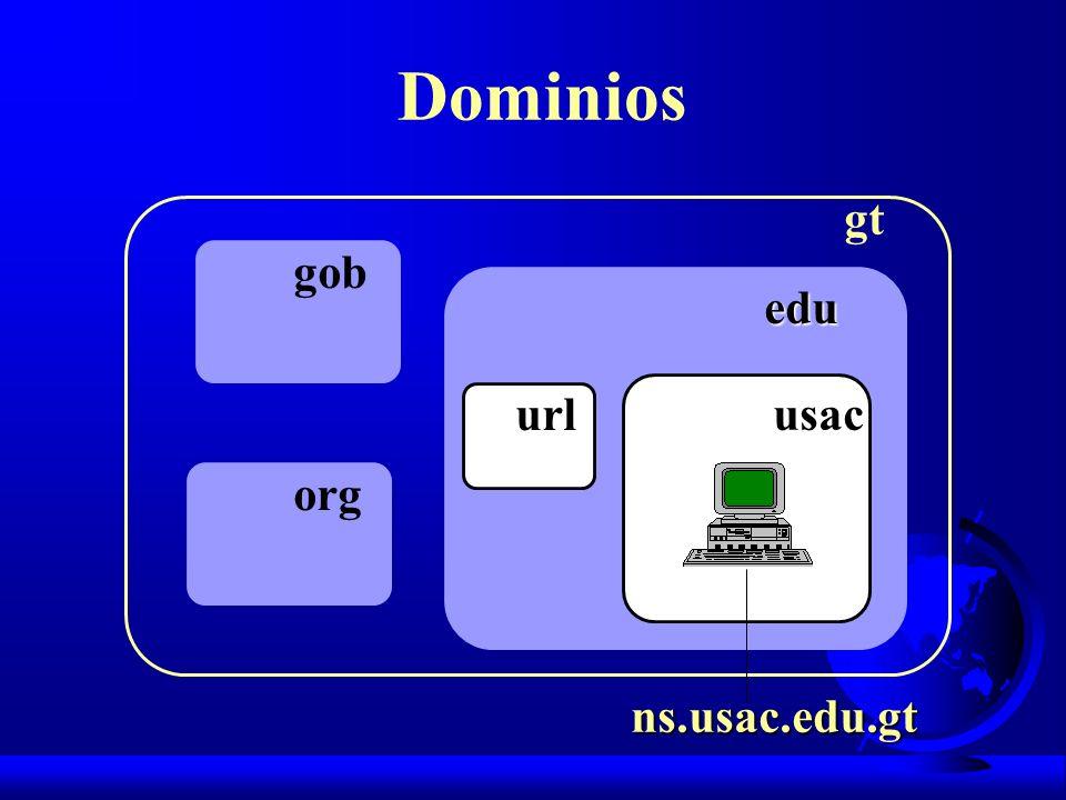 Dominios gt gob org edu url usac ns.usac.edu.gt
