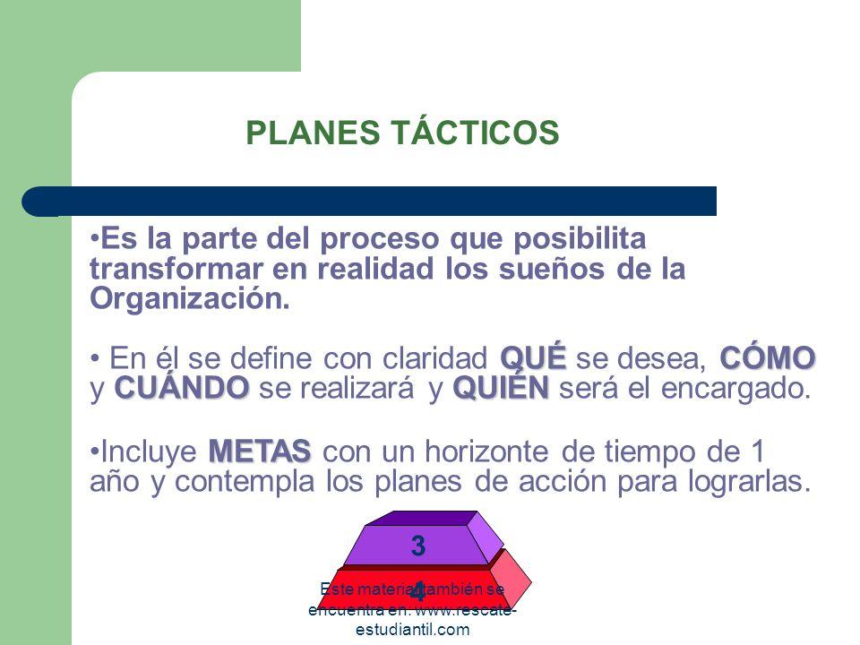 PLANES ESTRATÉGICOS intuiciónanálisis posición. La planeación a largo plazo o estratégica se basa en la intuición y el análisis y conduce a la posició
