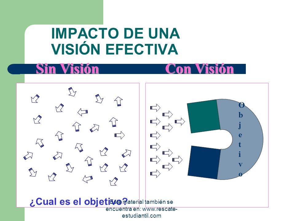VISIÓN La Visión es el conjunto de ideas generales, que proveen el marco de referencia de lo que una unidad de negocio quiere ser en el futuro. Señala