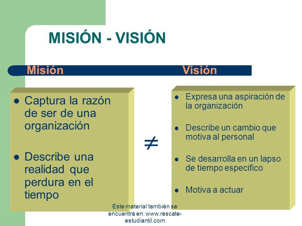 IMPACTO DE UNA VISIÓN EFECTIVA ¿Cual es el objetivo? ObjetivoObjetivo Sin Visión Con Visión Este material también se encuentra en: www.rescate- estudi