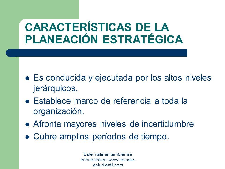 Figura 3.6 Formulación de la estrategia corporativa Estrategia Corporativa Análisis ambientalAnálisis organizacional Objetivos organizacionales Misión