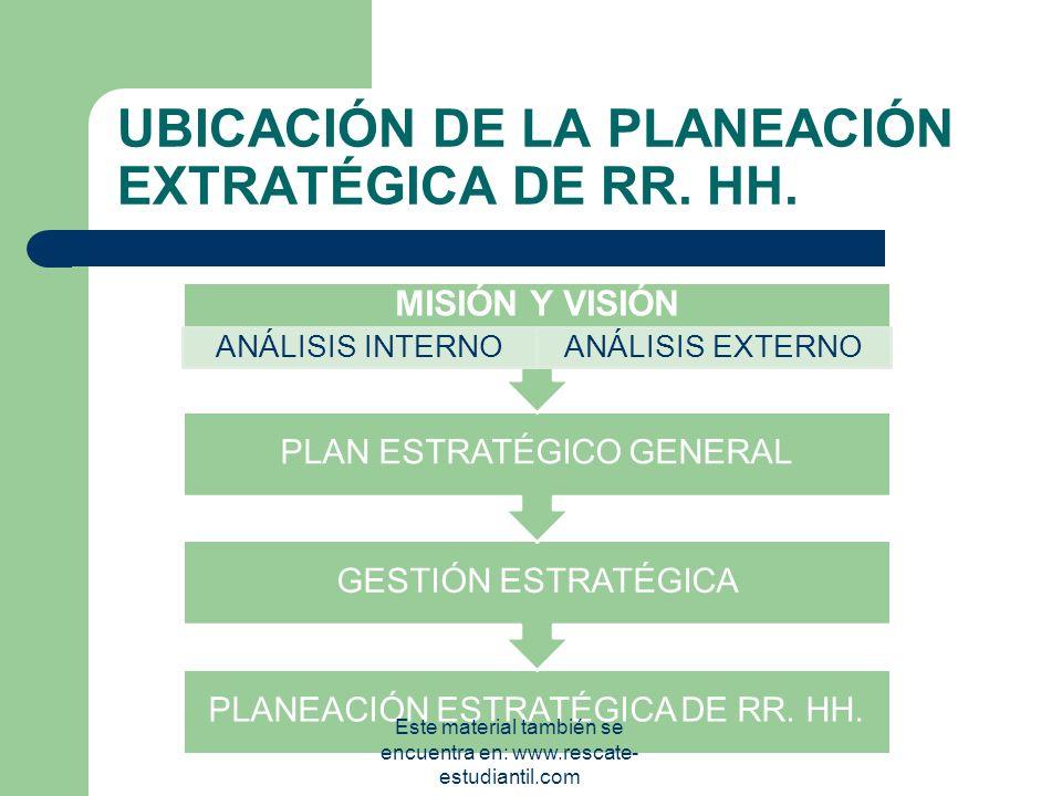 Figura 3.9 Pasos de la planeación estratégica de RH. Objetivos y estrategias corporativas Objetivos y estrategias De RH Etapa 1: Evaluar los recursos
