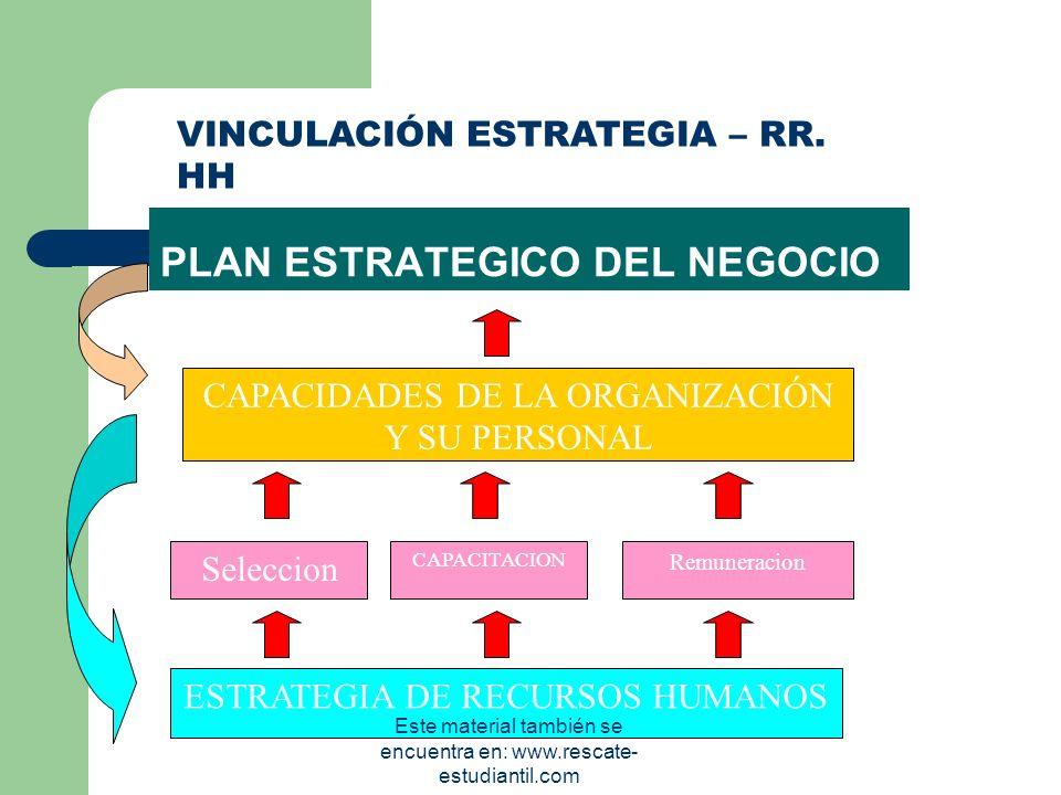 UBICACIÓN DE LA PLANEACIÓN EXTRATÉGICA DE RR. HH. PLANEACIÓN ESTRATÉGICA DE RR. HH. GESTIÓN ESTRATÉGICA PLAN ESTRATÉGICO GENERAL MISIÓN Y VISIÓN ANÁLI