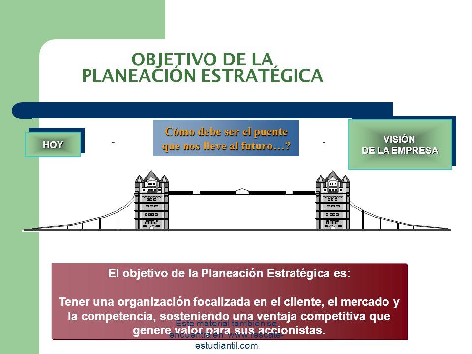 PLANEACION ESTRATEGICA Planeación de tipo general orientada a lograr objetivos institucionales; es el proceso de decidir sobre una organización, sus r