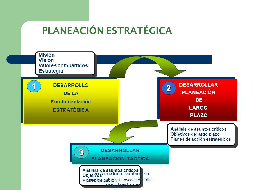 El objetivo de la Planeación Estratégica es: Tener una organización focalizada en el cliente, el mercado y la competencia, sosteniendo una ventaja com