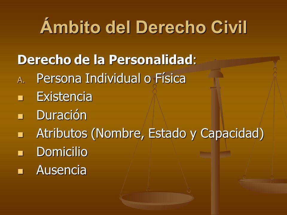 Ámbito del Derecho Civil Derecho de la Personalidad: A. Persona Individual o Física Existencia Existencia Duración Duración Atributos (Nombre, Estado
