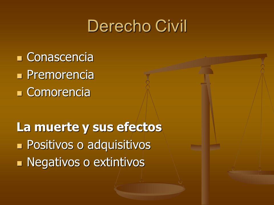 Derecho Civil Conascencia Conascencia Premorencia Premorencia Comorencia Comorencia La muerte y sus efectos Positivos o adquisitivos Positivos o adqui