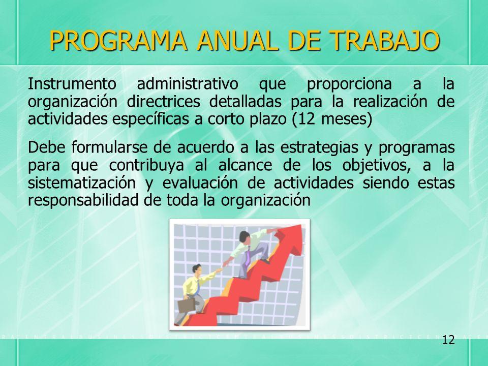 PROGRAMA ANUAL DE TRABAJO Instrumento administrativo que proporciona a la organización directrices detalladas para la realización de actividades espec