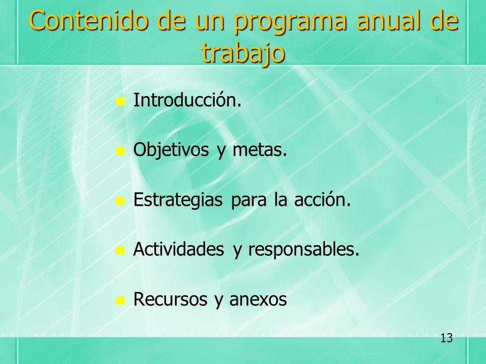 Contenido de un programa anual de trabajo Introducción. Objetivos y metas. Estrategias para la acción. Actividades y responsables. Recursos y anexos 1