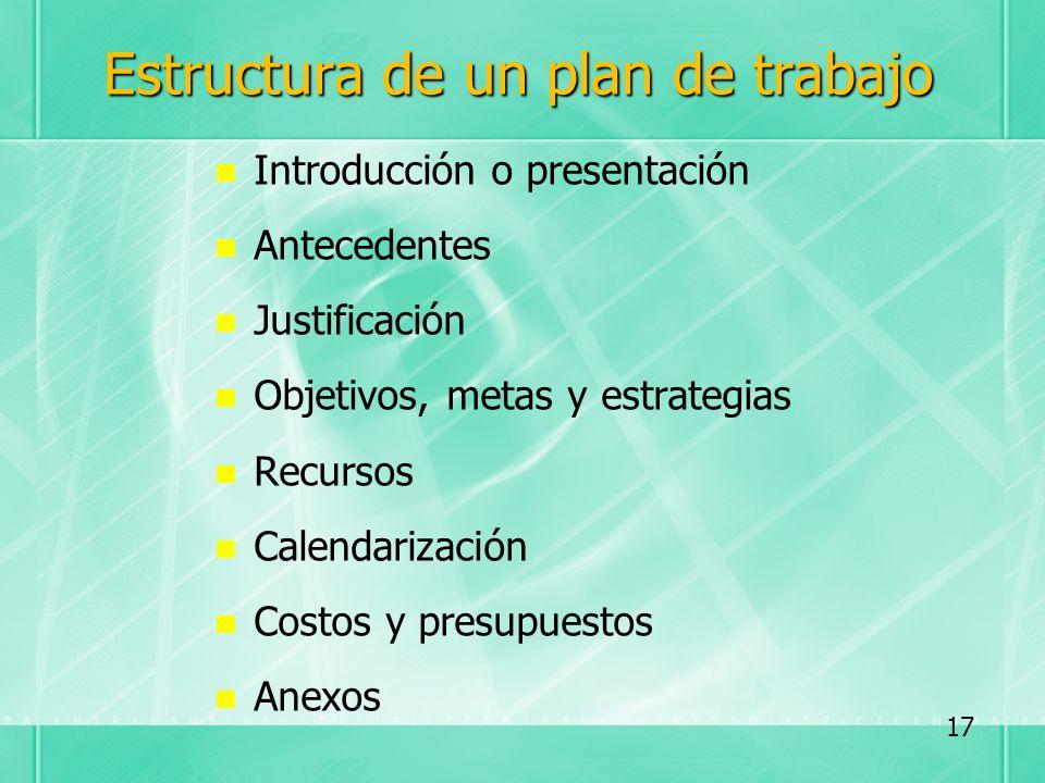 Estructura de un plan de trabajo Introducción o presentación Antecedentes Justificación Objetivos, metas y estrategias Recursos Calendarización Costos