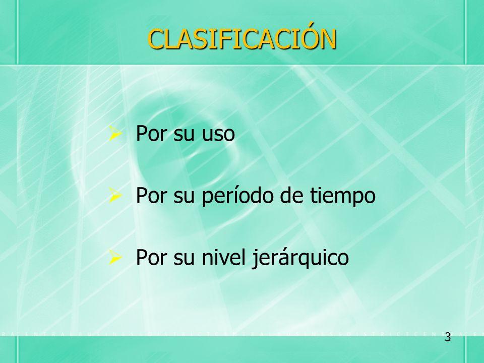 CLASIFICACIÓN Por su uso Por su período de tiempo Por su nivel jerárquico 3